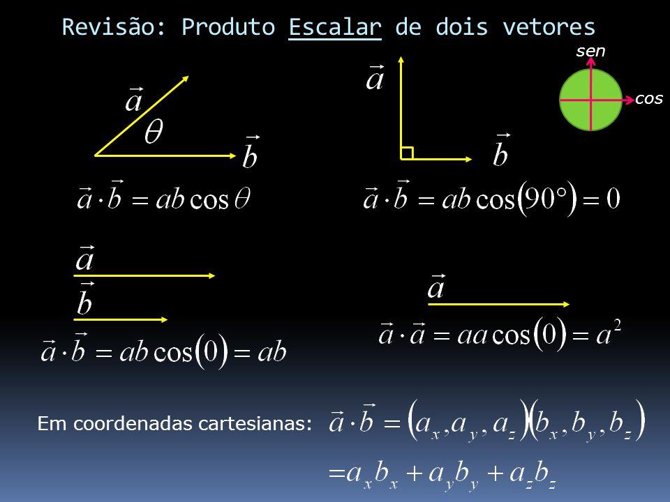 Revisão: Produto Escalar de dois vetores Em coordenadas cartesianas: sen cos