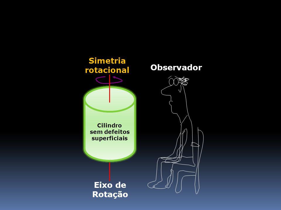 Esfera sem defeitos superficiais Eixo de Rotação Observador Simetria rotacional Cilindro sem defeitos superficiais