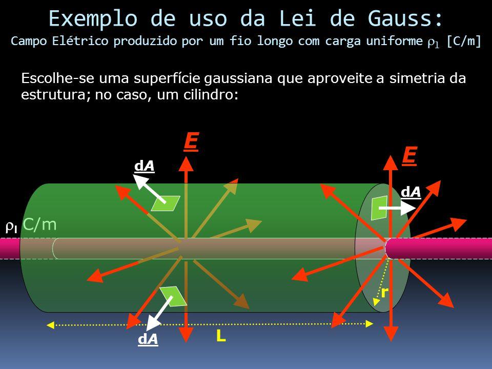 Exemplo de uso da Lei de Gauss: Campo Elétrico produzido por um fio longo com carga uniforme l [C/m] l C/m L Escolhe-se uma superfície gaussiana que aproveite a simetria da estrutura; no caso, um cilindro: dAdA dAdA E dAdA E r