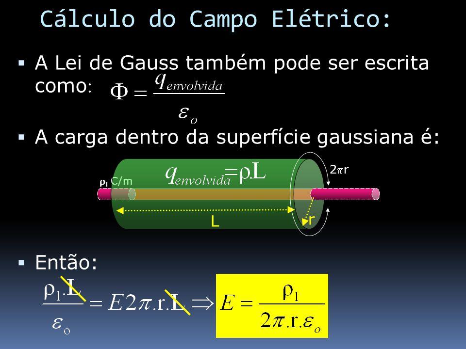 A Lei de Gauss também pode ser escrita como A carga dentro da superfície gaussiana é: Então: Cálculo do Campo Elétrico: l C/m r L 2r 2r