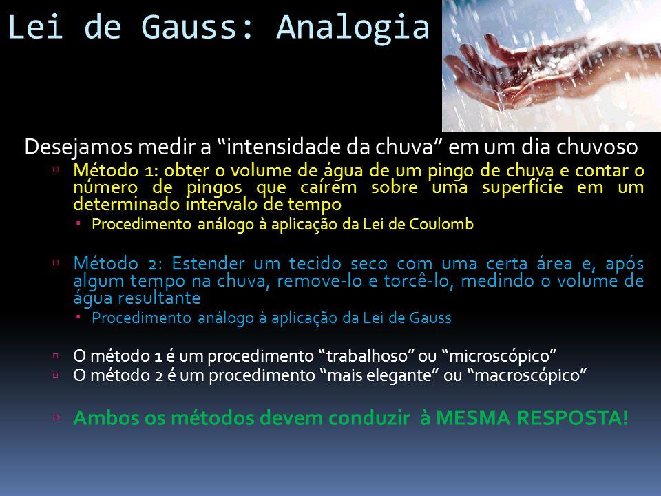 Lei de Gauss: Analogia Desejamos medir a intensidade da chuva em um dia chuvoso Método 1: obter o volume de água de um pingo de chuva e contar o númer