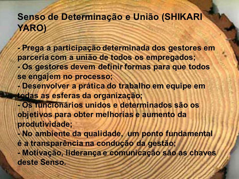Senso de Determinação e União (SHIKARI YARO) - Prega a participação determinada dos gestores em parceria com a união de todos os empregados; - Os gest