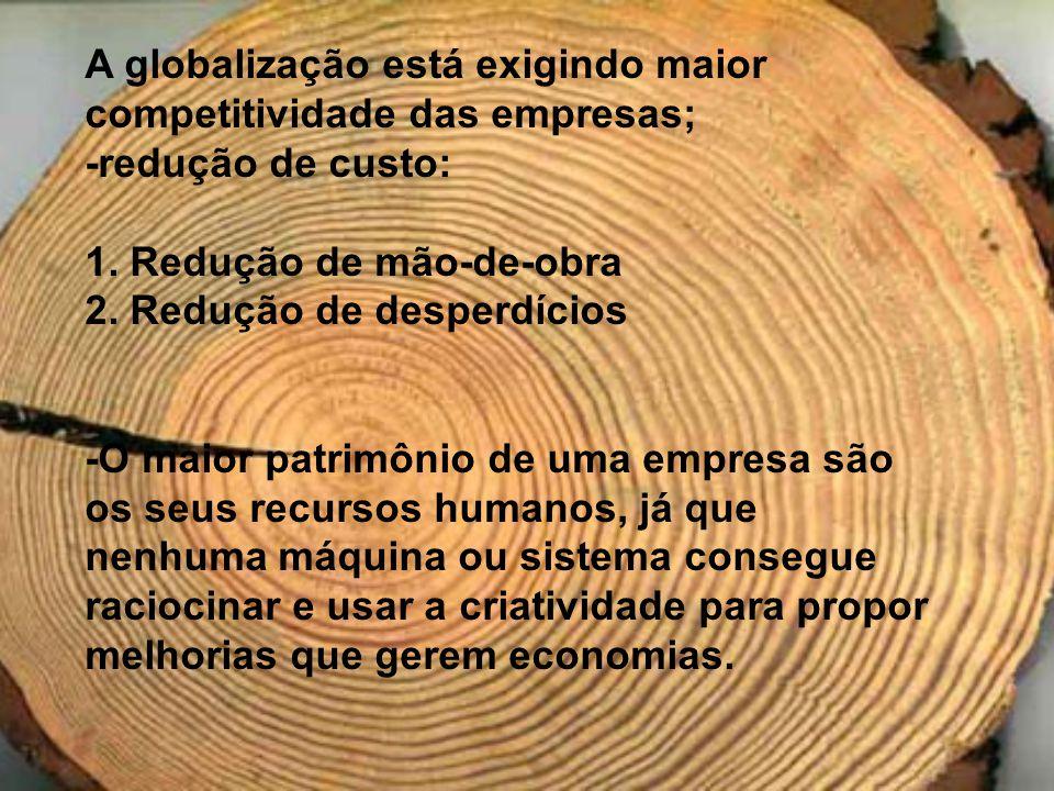 A globalização está exigindo maior competitividade das empresas; -redução de custo: 1. Redução de mão-de-obra 2. Redução de desperdícios -O maior patr