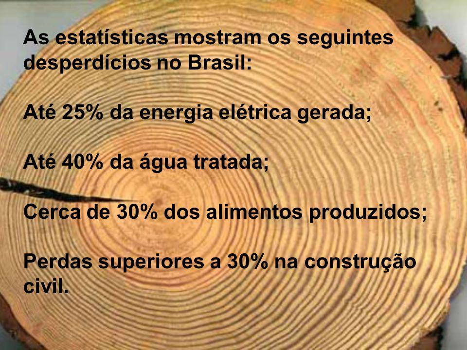 As estatísticas mostram os seguintes desperdícios no Brasil: Até 25% da energia elétrica gerada; Até 40% da água tratada; Cerca de 30% dos alimentos p