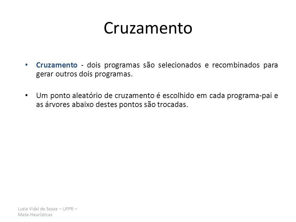 Luzia Vidal de Souza – UFPR – Meta-Heurísticas Cruzamento Cruzamento - dois programas são selecionados e recombinados para gerar outros dois programas.