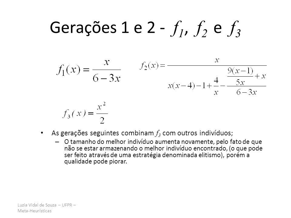 Luzia Vidal de Souza – UFPR – Meta-Heurísticas Gerações 1 e 2 - f 1, f 2 e f 3 As gerações seguintes combinam f 3 com outros indivíduos; – O tamanho d