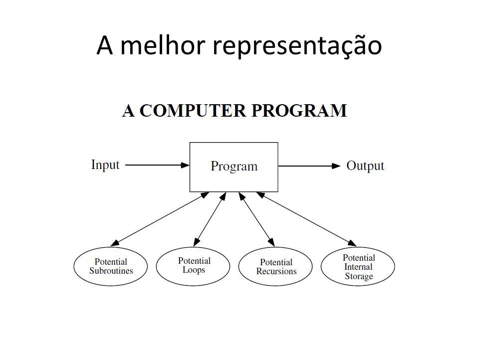 (GP) Symbolic Regression, no ercs, x 4 +x 3 +x 2 +x equationjava ec.Evolve -file app/regression/noerc.params( GP) Symbolic Regression with ercs, x 4 +x 3 +x 2 +x equationjava ec.Evolve -file app/regression/erc.params (GP) Symbolic Regression, no ercs, x 5 -2x 3 +x equationjava ec.Evolve -file app/regression/quinticnoerc.params (GP) Symbolic Regression with ercs, x 5 -2x 3 +x equationjava ec.Evolve -file app/regression/quinticerc.params (GP) Symbolic Regression, no ercs, x 6 -2x 4 +x 2 equationjava ec.Evolve -file app/regression/sexticnoerc.params( GP) Symbolic Regression with ercs, x 6 -2x 4 +x 2 equationjava ec.Evolve -file app/regression/sexticerc.params (GP) Two Box Problem, no ADFsjava ec.Evolve -file app/twobox/noadf.params (GP) Two Box Problem with ADFsjava ec.Evolve -file app/twobox/adf.params (GP) Artificial Ant, Santa Fe Trailjava ec.Evolve -file app/ant/ant.params (GP) Artificial Ant, Los Altos Hills Trailjava ec.Evolve -file app/ant/ant.params -p eval.problem.file=app/ant/losaltos.trl (GP) Boolean 3 Multiplexer (new fast form)java ec.Evolve -file app/multiplexer/3.params (GP) Boolean 6 Multiplexer (new fast form)java ec.Evolve -file app/multiplexer/6.params (GP) Boolean 11 Multiplexer (new fast form)java ec.Evolve -file app/multiplexer/11.params (GP) Boolean 3 Multiplexer (original form)java ec.Evolve -file app/multiplexerslow/3.params (GP) Boolean 6 Multiplexer (original form)java ec.Evolve -file app/multiplexerslow/6.params (GP) Boolean 11 Multiplexer (original form)java ec.Evolve -file app/multiplexerslow/11.params (GP) 8x8 Lawnmowerjava ec.Evolve -file app/lawnmower/noadf.params (GP) 8x8 Lawnmower with 2 ADFsjava ec.Evolve -file app/lawnmower/adf.params (GP) Even 4-Parityjava ec.Evolve -file app/parity/parity.params -p eval.problem.even=true (GP) Odd 4-Parityjava ec.Evolve -file app/parity/parity.params -p eval.problem.even=false (GP) Odd 10-Parityjava ec.Evolve -file app/parity/parity.params -p eval.problem.even=false -p eval.problem.bits=10 -p gp.fs