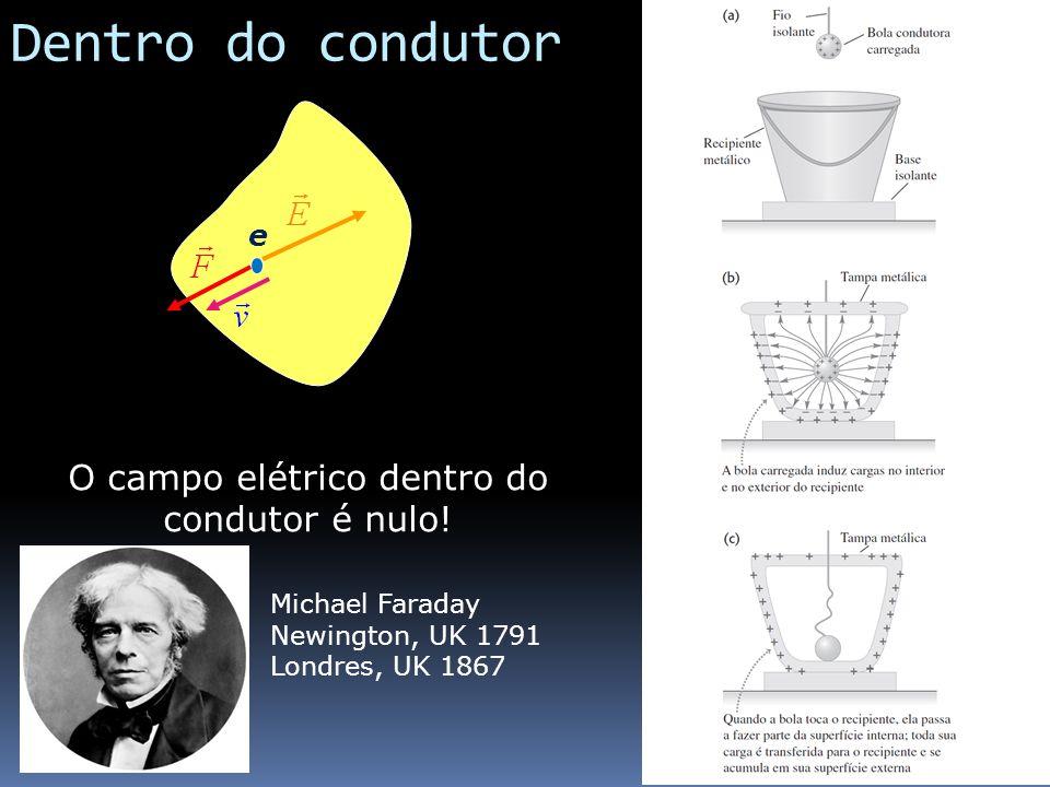 Dentro do condutor e O campo elétrico dentro do condutor é nulo! Michael Faraday Newington, UK 1791 Londres, UK 1867