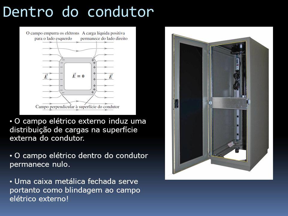 Dentro do condutor O campo elétrico externo induz uma distribuição de cargas na superfície externa do condutor. O campo elétrico dentro do condutor pe