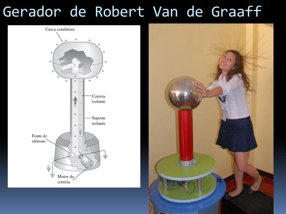 Gerador de Robert Van de Graaff