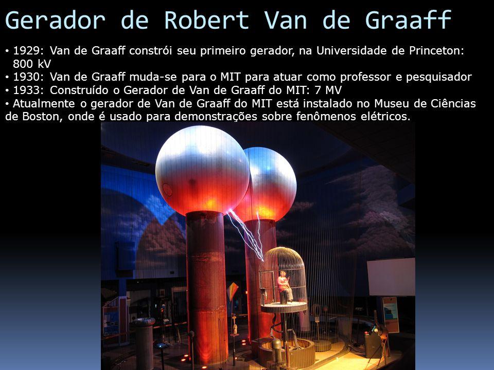 1929: Van de Graaff constrói seu primeiro gerador, na Universidade de Princeton: 800 kV 1930: Van de Graaff muda-se para o MIT para atuar como profess