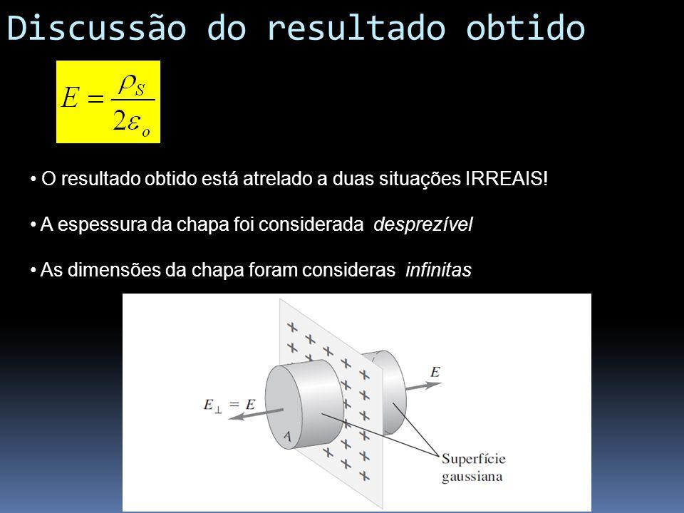 Discussão do resultado obtido O resultado obtido está atrelado a duas situações IRREAIS! A espessura da chapa foi considerada desprezível As dimensões