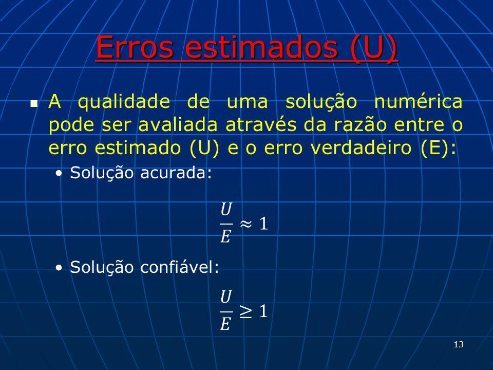 Erros estimados (U) A qualidade de uma solução numérica pode ser avaliada através da razão entre o erro estimado (U) e o erro verdadeiro (E): Solução