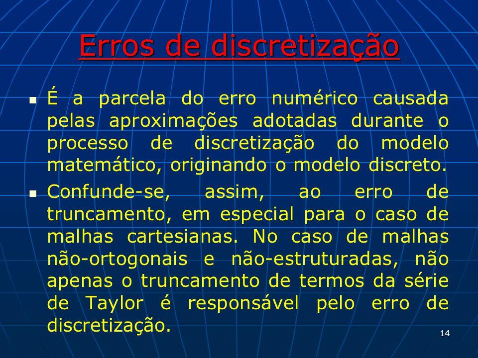 Erros de discretização É a parcela do erro numérico causada pelas aproximações adotadas durante o processo de discretização do modelo matemático, orig