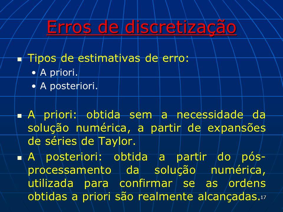 Erros de discretização Tipos de estimativas de erro: A priori. A posteriori. A priori: obtida sem a necessidade da solução numérica, a partir de expan