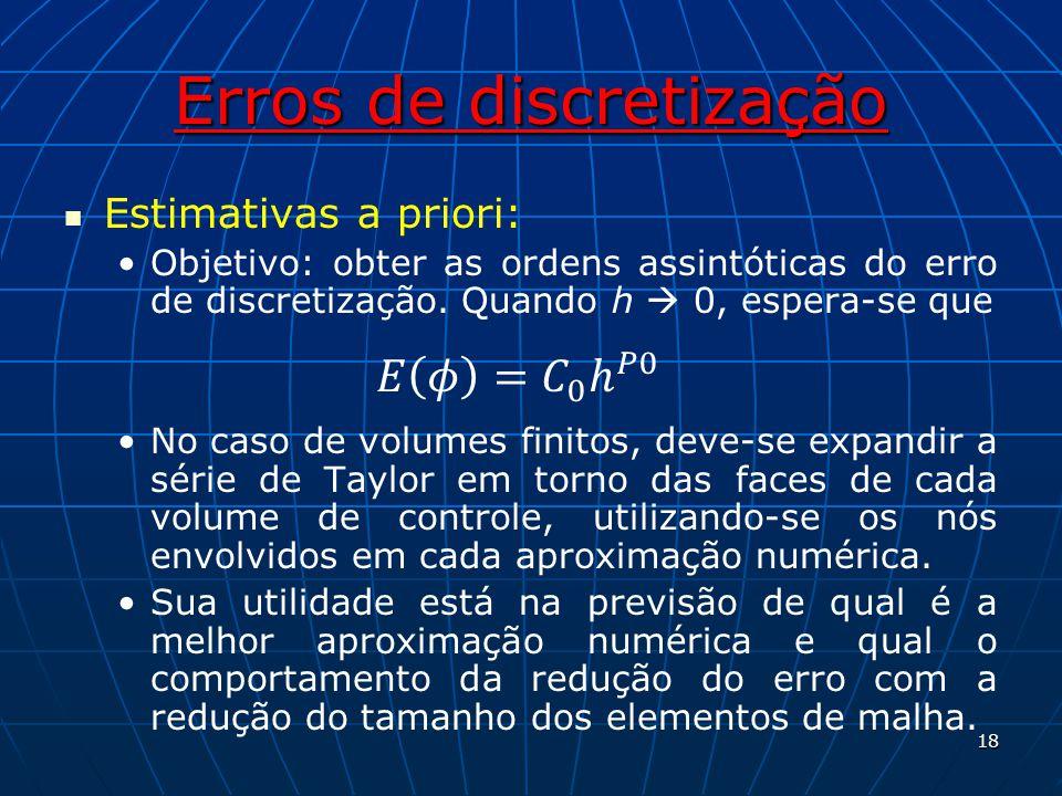 Erros de discretização Estimativas a priori: Objetivo: obter as ordens assintóticas do erro de discretização. Quando h 0, espera-se que No caso de vol