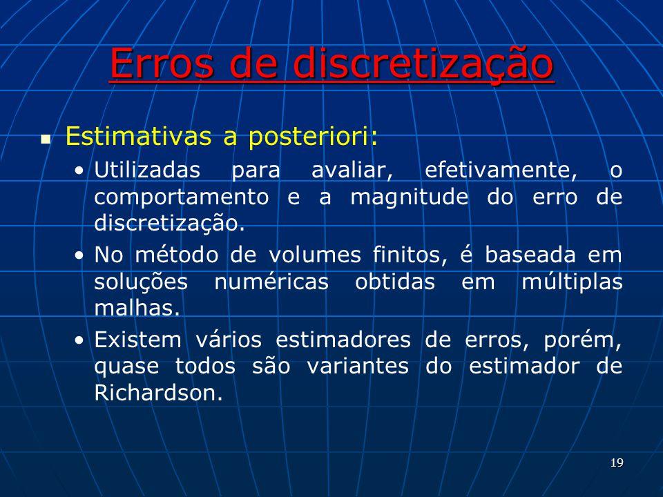Erros de discretização Estimativas a posteriori: Utilizadas para avaliar, efetivamente, o comportamento e a magnitude do erro de discretização. No mét