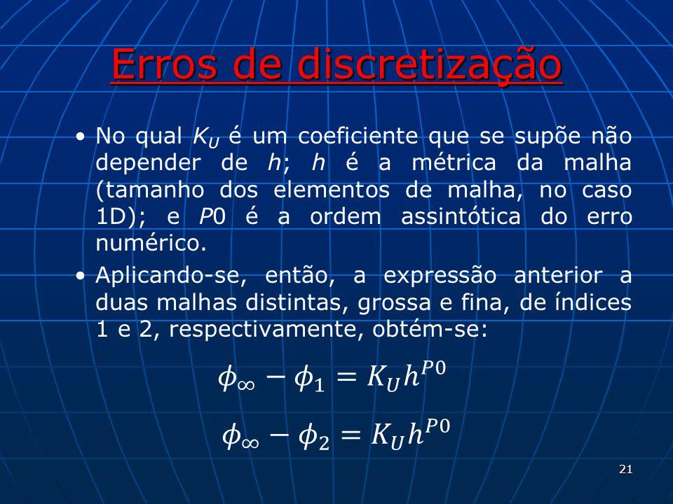 Erros de discretização No qual K U é um coeficiente que se supõe não depender de h; h é a métrica da malha (tamanho dos elementos de malha, no caso 1D