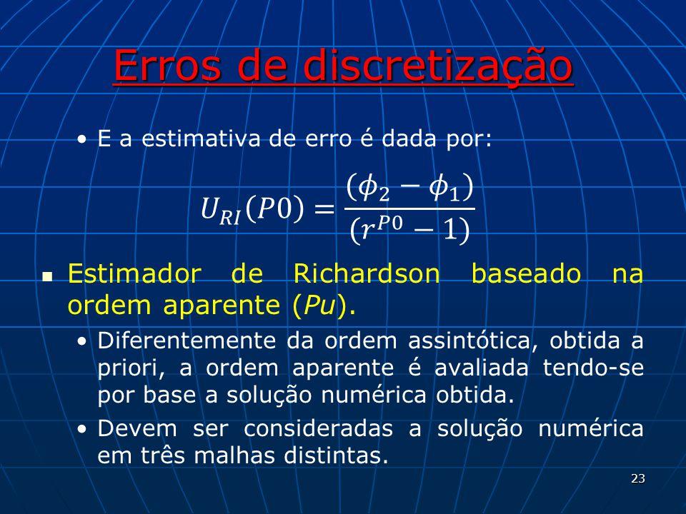 Erros de discretização E a estimativa de erro é dada por: Estimador de Richardson baseado na ordem aparente (Pu). Diferentemente da ordem assintótica,