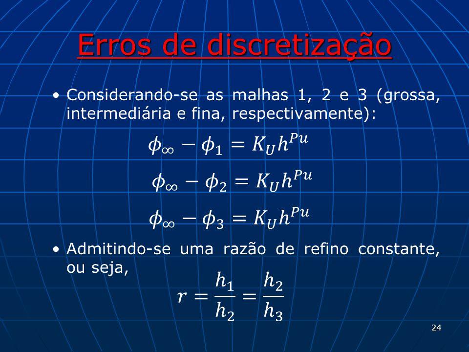 Erros de discretização Considerando-se as malhas 1, 2 e 3 (grossa, intermediária e fina, respectivamente): Admitindo-se uma razão de refino constante,