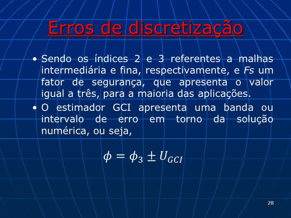 Erros de discretização Sendo os índices 2 e 3 referentes a malhas intermediária e fina, respectivamente, e Fs um fator de segurança, que apresenta o v