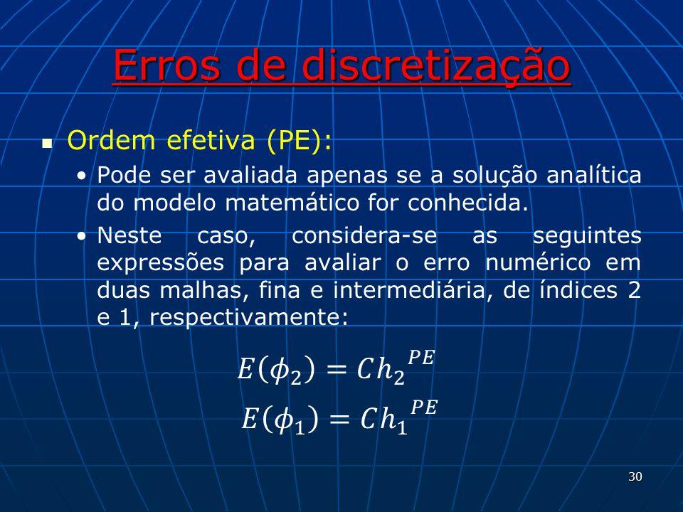 Erros de discretização Ordem efetiva (PE): Pode ser avaliada apenas se a solução analítica do modelo matemático for conhecida. Neste caso, considera-s