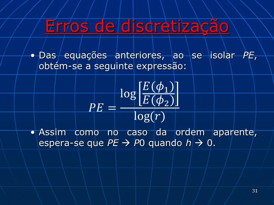 Erros de discretização Das equações anteriores, ao se isolar PE, obtém-se a seguinte expressão:Das equações anteriores, ao se isolar PE, obtém-se a se