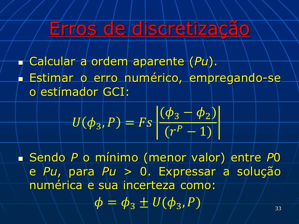 Erros de discretização Calcular a ordem aparente (Pu). Calcular a ordem aparente (Pu). Estimar o erro numérico, empregando-se o estimador GCI: Estimar