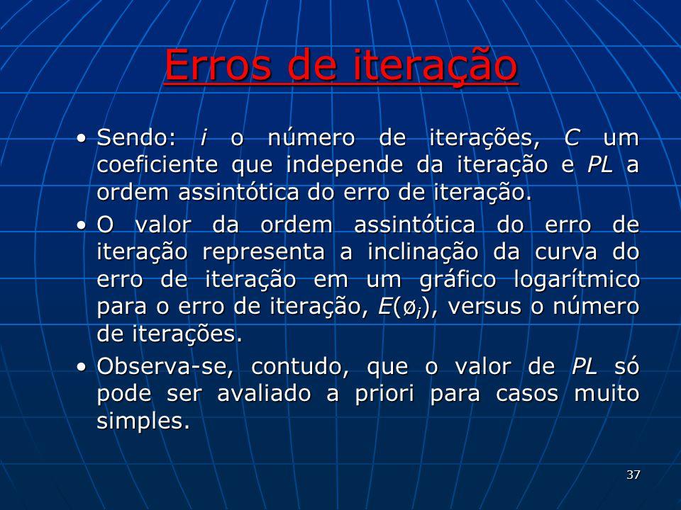Erros de iteração Sendo: i o número de iterações, C um coeficiente que independe da iteração e PL a ordem assintótica do erro de iteração.Sendo: i o n