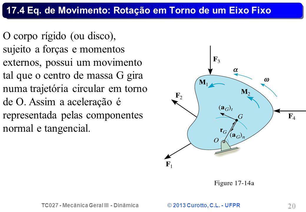 TC027 - Mecânica Geral III - Dinâmica © 2013 Curotto, C.L. - UFPR 20 17.4 Eq. de Movimento: Rotação em Torno de um Eixo Fixo O corpo rígido (ou disco)