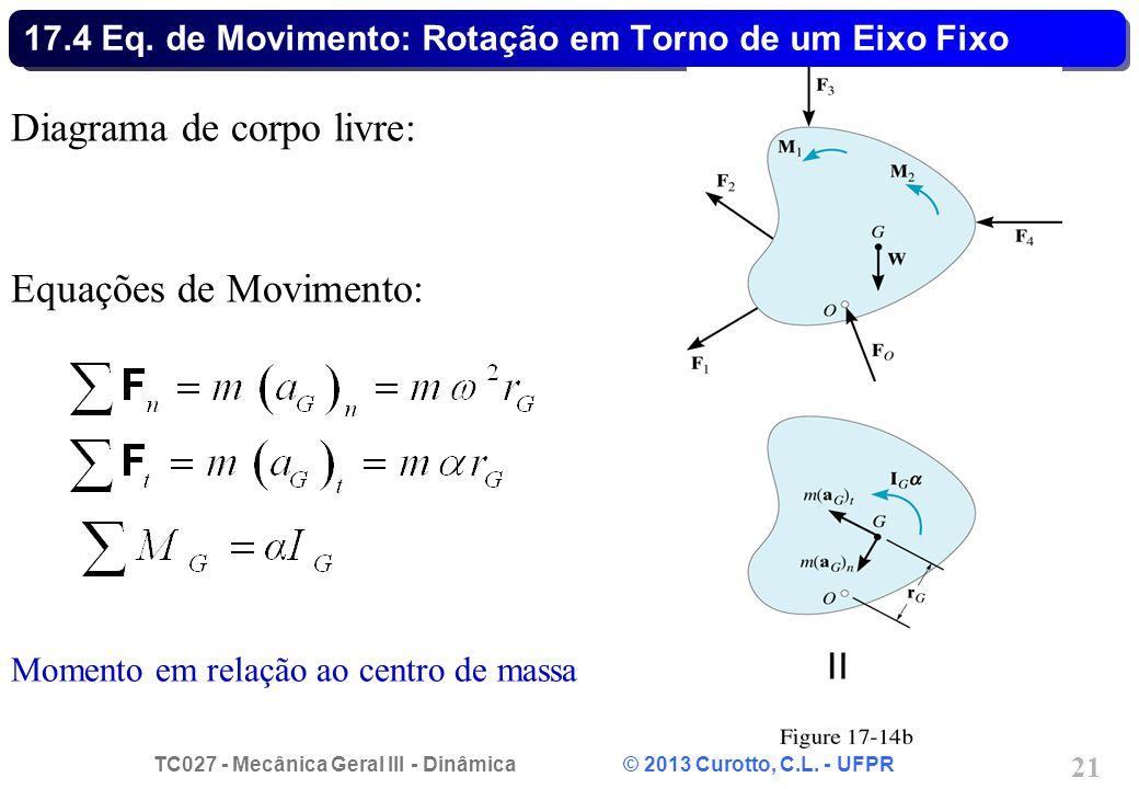 TC027 - Mecânica Geral III - Dinâmica © 2013 Curotto, C.L. - UFPR 21 17.4 Eq. de Movimento: Rotação em Torno de um Eixo Fixo Diagrama de corpo livre: