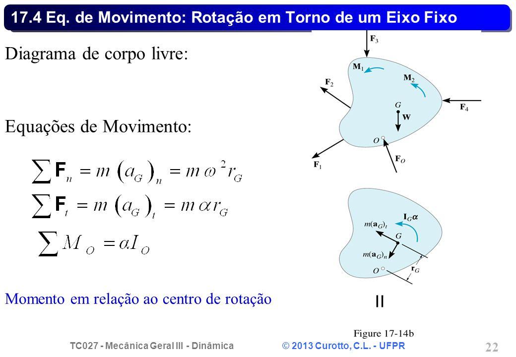TC027 - Mecânica Geral III - Dinâmica © 2013 Curotto, C.L. - UFPR 22 17.4 Eq. de Movimento: Rotação em Torno de um Eixo Fixo Diagrama de corpo livre: