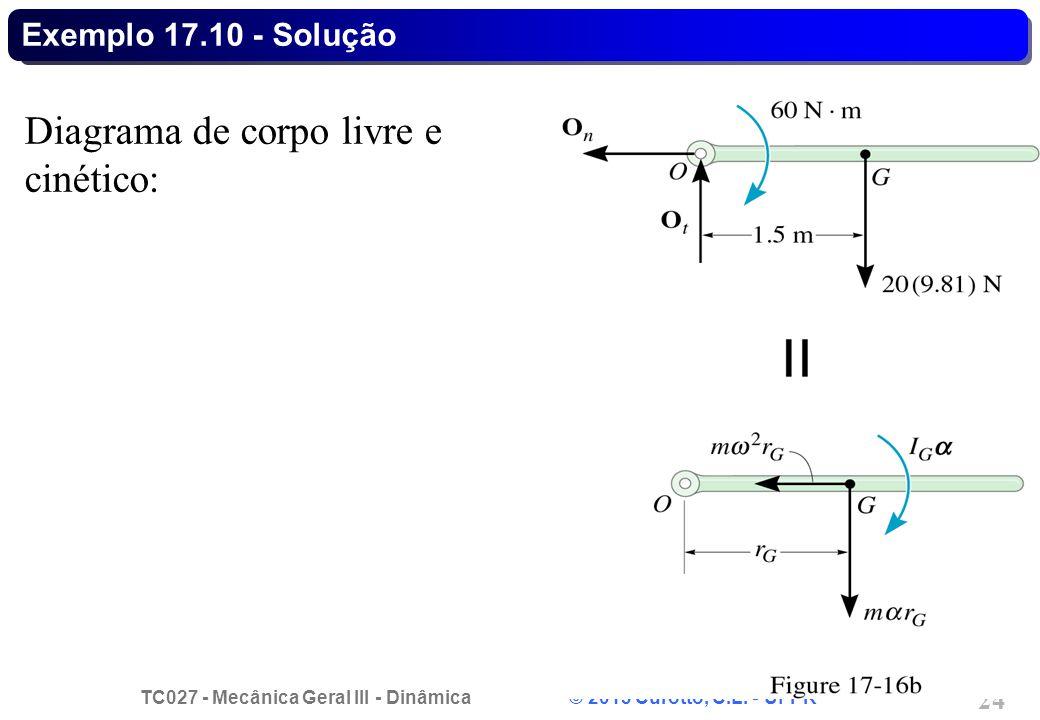 TC027 - Mecânica Geral III - Dinâmica © 2013 Curotto, C.L. - UFPR 24 Exemplo 17.10 - Solução Diagrama de corpo livre e cinético: