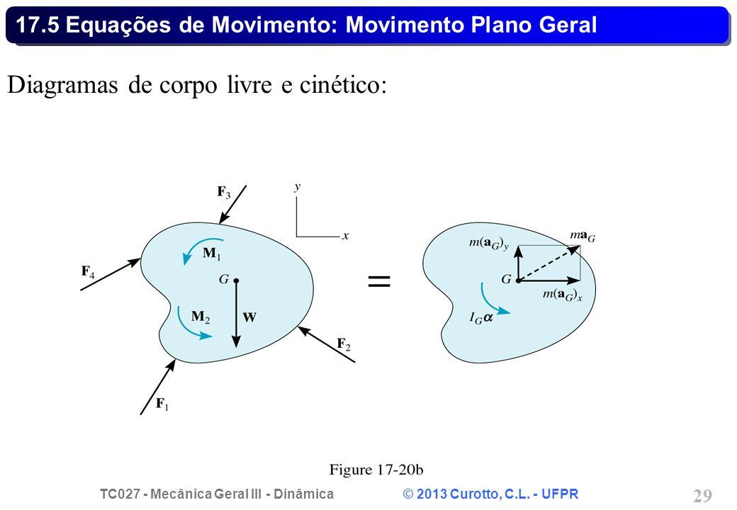 TC027 - Mecânica Geral III - Dinâmica © 2013 Curotto, C.L. - UFPR 29 17.5 Equações de Movimento: Movimento Plano Geral Diagramas de corpo livre e ciné