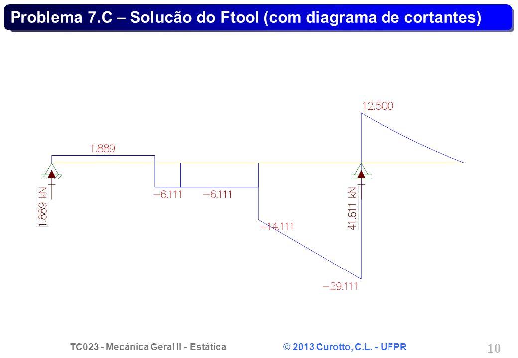 TC023 - Mecânica Geral II - Estática © 2013 Curotto, C.L. - UFPR 10 Problema 7.C – Solucão do Ftool (com diagrama de cortantes)