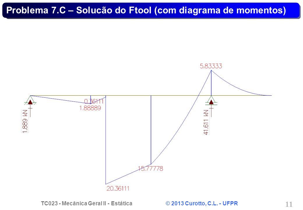 TC023 - Mecânica Geral II - Estática © 2013 Curotto, C.L. - UFPR 11 Problema 7.C – Solucão do Ftool (com diagrama de momentos)