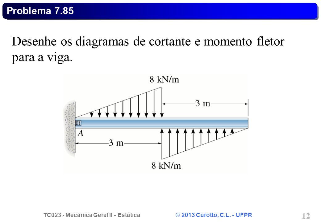 TC023 - Mecânica Geral II - Estática © 2013 Curotto, C.L. - UFPR 12 Desenhe os diagramas de cortante e momento fletor para a viga. Problema 7.85