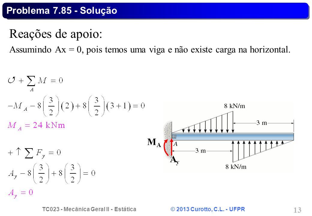 TC023 - Mecânica Geral II - Estática © 2013 Curotto, C.L. - UFPR 13 Reações de apoio: Assumindo Ax = 0, pois temos uma viga e não existe carga na hori