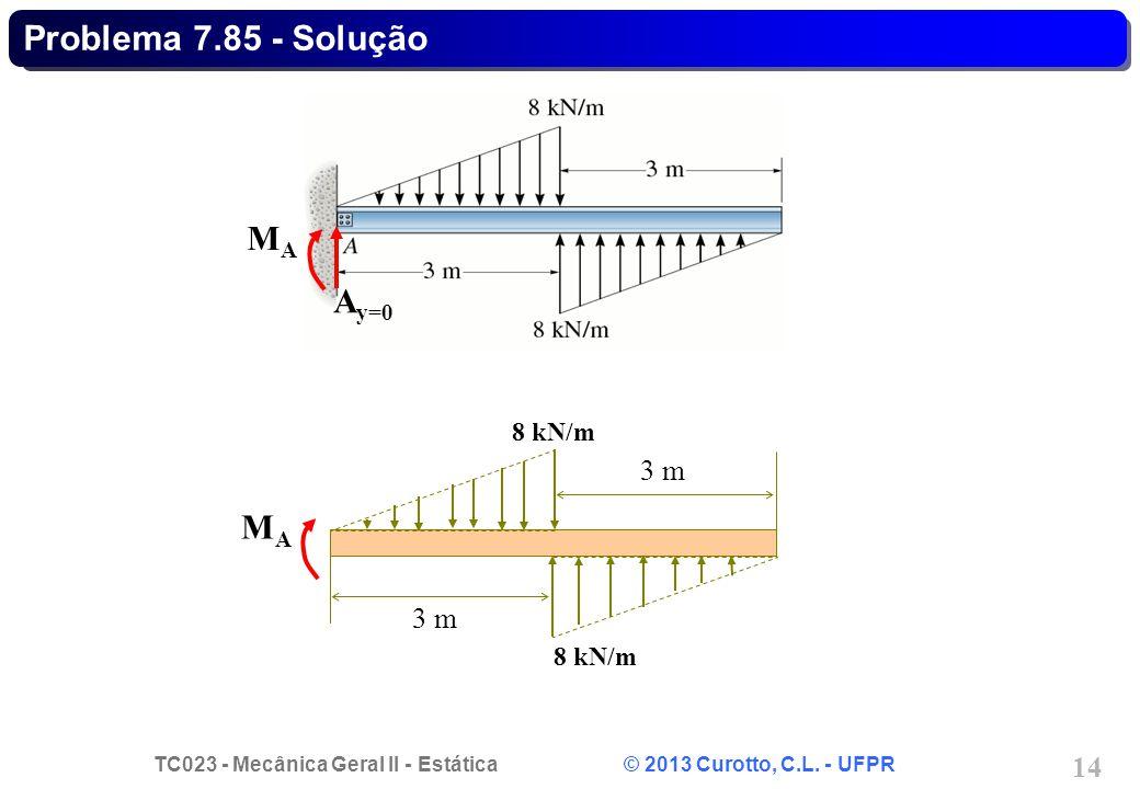TC023 - Mecânica Geral II - Estática © 2013 Curotto, C.L. - UFPR 14 Problema 7.85 - Solução A y=0 MAMA 3 m 8 kN/m 3 m 8 kN/m MAMA