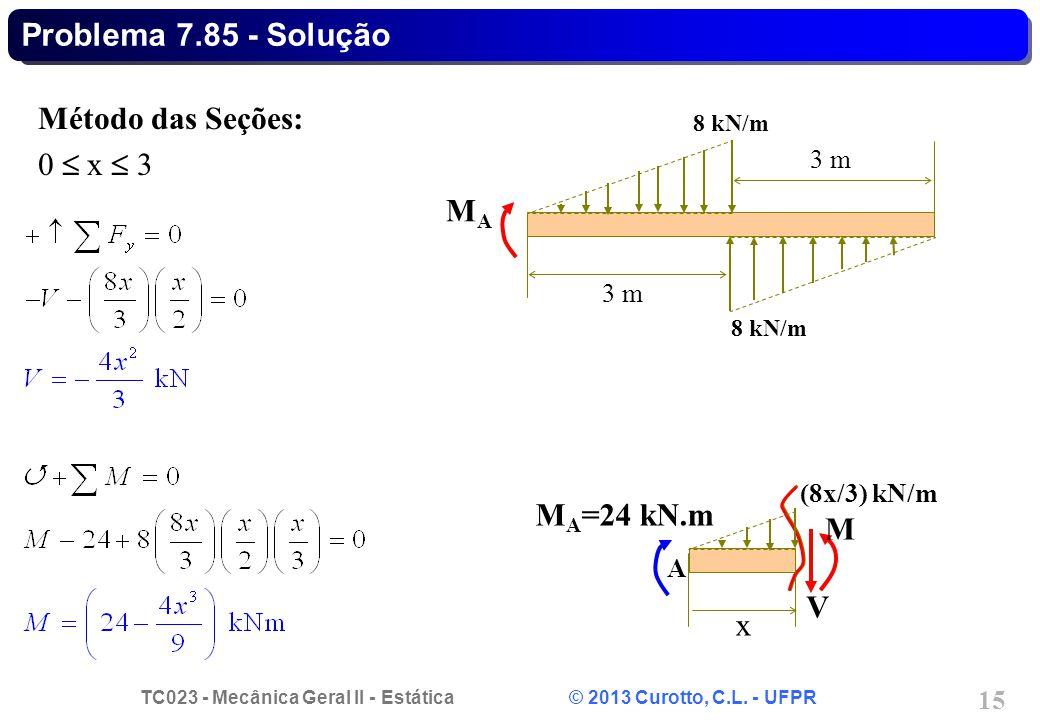 TC023 - Mecânica Geral II - Estática © 2013 Curotto, C.L. - UFPR 15 Método das Seções: 0 x 3 x A V M (8x/3) kN/m M A =24 kN.m Problema 7.85 - Solução