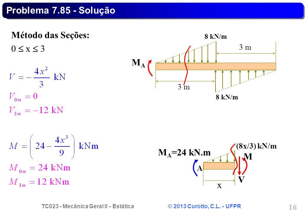 TC023 - Mecânica Geral II - Estática © 2013 Curotto, C.L. - UFPR 16 Problema 7.85 - Solução Método das Seções: 0 x 3 x A V M (8x/3) kN/m M A =24 kN.m