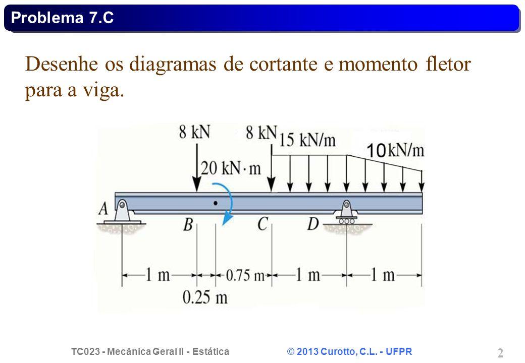 TC023 - Mecânica Geral II - Estática © 2013 Curotto, C.L. - UFPR 2 Desenhe os diagramas de cortante e momento fletor para a viga. Problema 7.C