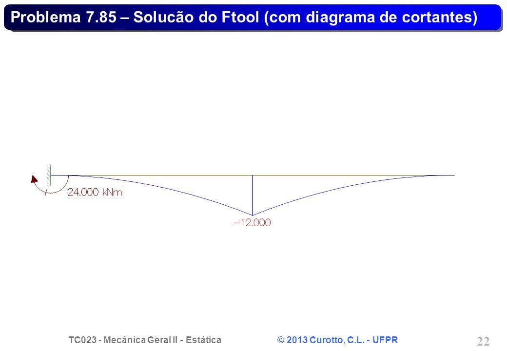 TC023 - Mecânica Geral II - Estática © 2013 Curotto, C.L. - UFPR 22 Problema 7.85 – Solucão do Ftool (com diagrama de cortantes)
