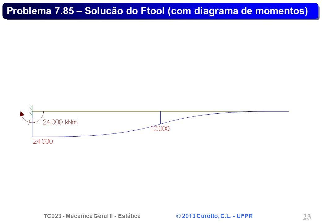 TC023 - Mecânica Geral II - Estática © 2013 Curotto, C.L. - UFPR 23 Problema 7.85 – Solucão do Ftool (com diagrama de momentos)
