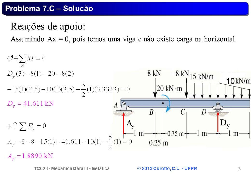 TC023 - Mecânica Geral II - Estática © 2013 Curotto, C.L. - UFPR 3 Reações de apoio: Assumindo Ax = 0, pois temos uma viga e não existe carga na horiz