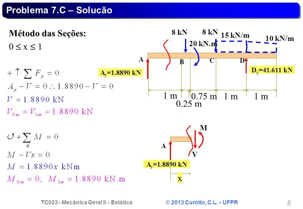 TC023 - Mecânica Geral II - Estática © 2013 Curotto, C.L. - UFPR 5 x A y =1.8890 kN A V M Método das Seções: 0 x 1 Problema 7.C – Solucão 1 m 0.75 m1