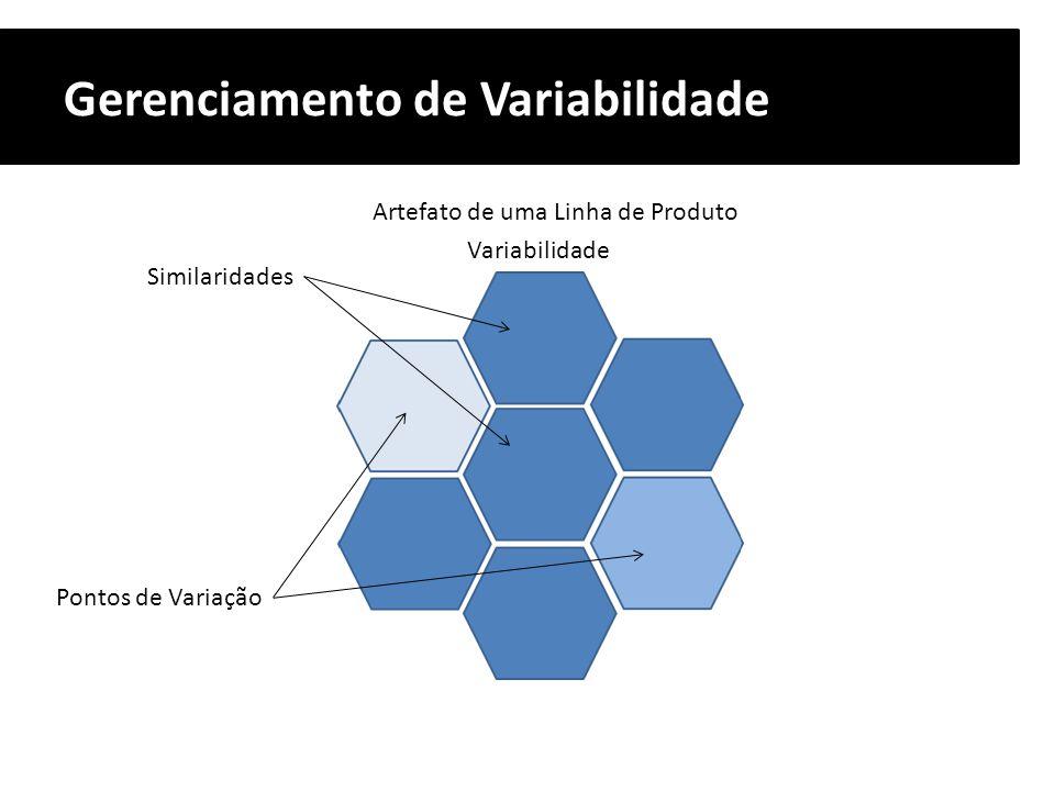Gerenciamento de Variabilidade Similaridades Pontos de Variação Artefato de uma Linha de Produto Variabilidade