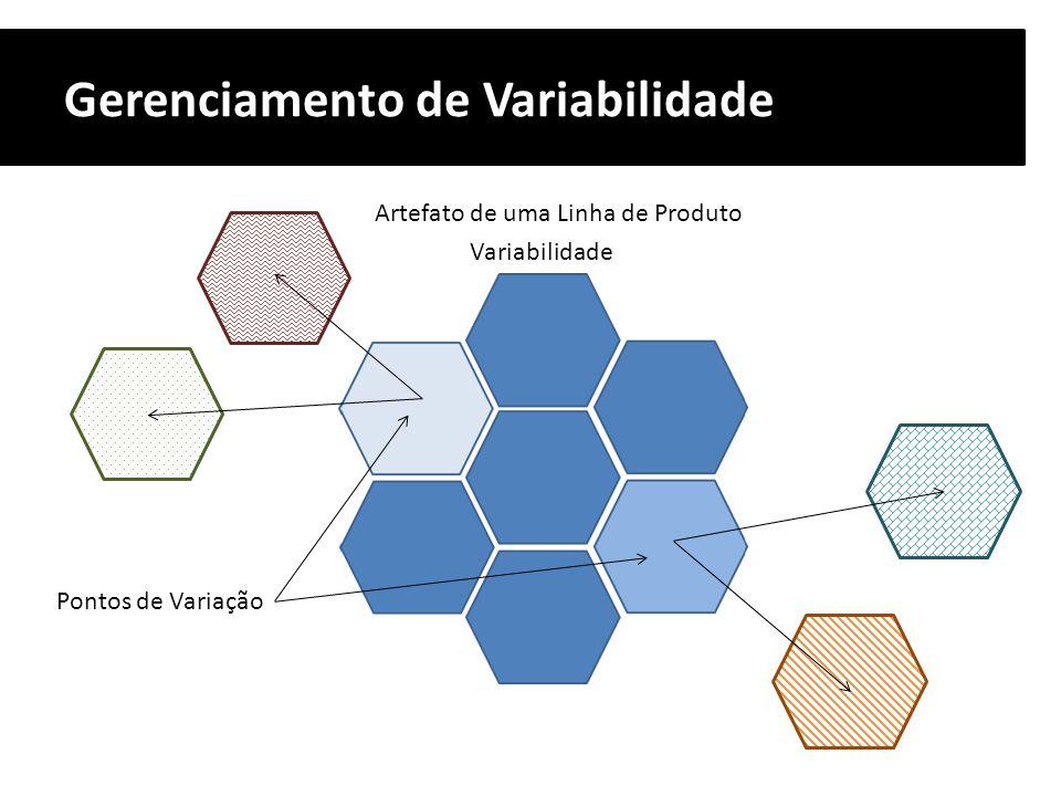Gerenciamento de Variabilidade Pontos de Variação Artefato de uma Linha de Produto Variabilidade