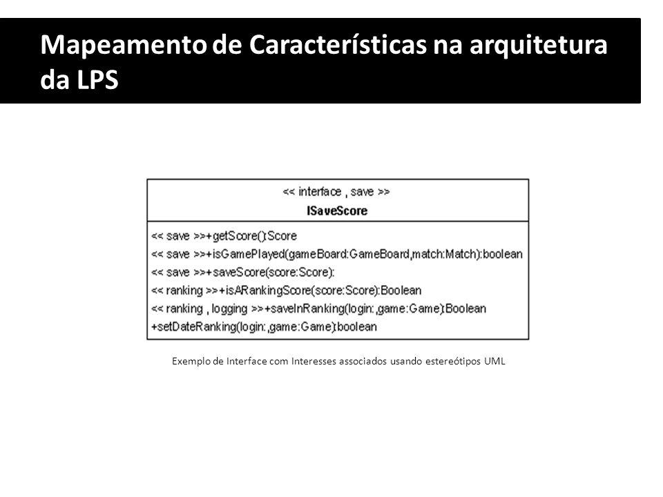Mapeamento de Características na arquitetura da LPS Exemplo de Interface com Interesses associados usando estereótipos UML