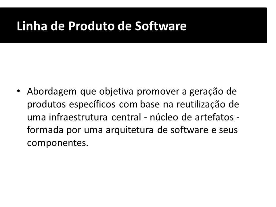 Linha de Produto de Software Abordagem que objetiva promover a geração de produtos específicos com base na reutilização de uma infraestrutura central